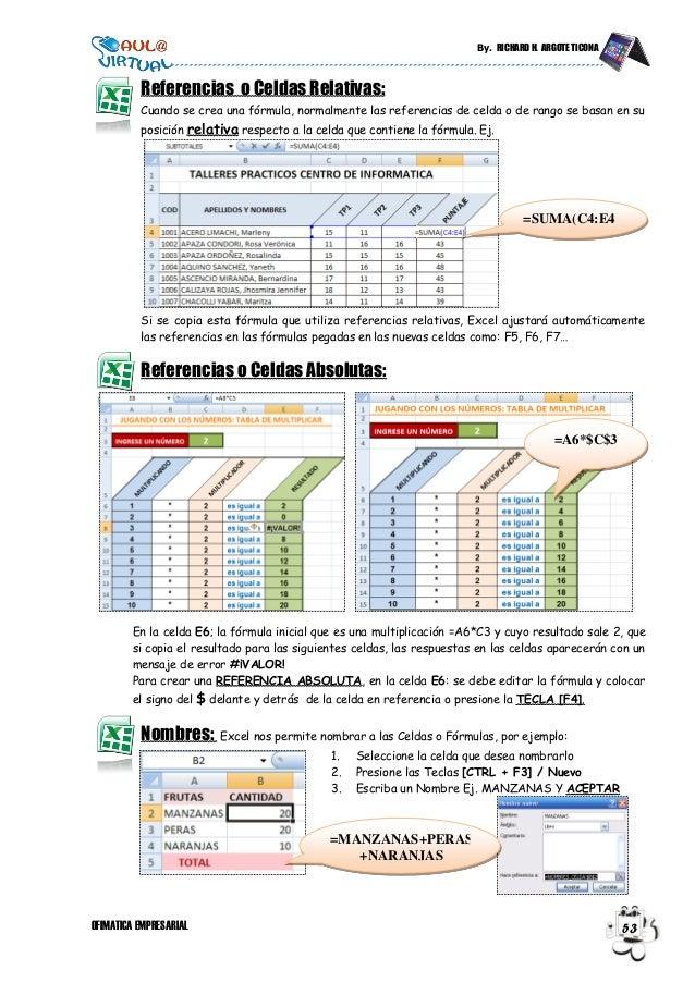 By. RICHARD H. ARGOTE TICONA OFIMATICA EMPRESARIAL 53 Referencias o Celdas Relativas: Cuando se crea una fórmula, normalme...
