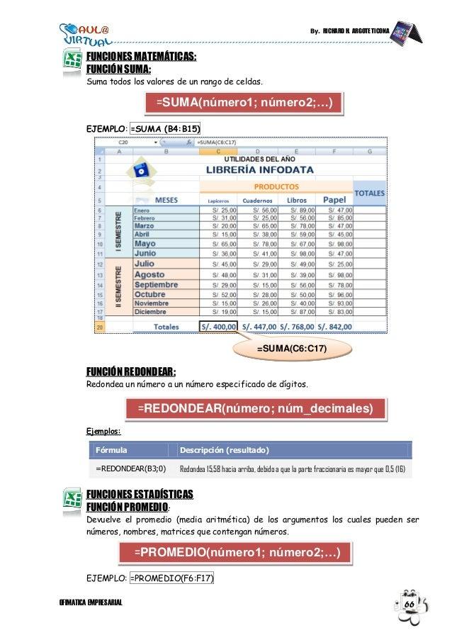By. RICHARD H. ARGOTE TICONA OFIMATICA EMPRESARIAL 66 FUNCIONES MATEMÁTICAS: FUNCIÓN SUMA: Suma todos los valores de un ra...