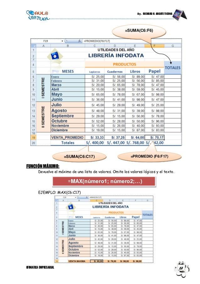 By. RICHARD H. ARGOTE TICONA OFIMATICA EMPRESARIAL 67 FUNCIÓN MÁXIMO: Devuelve el máximo de una lista de valores. Omite lo...