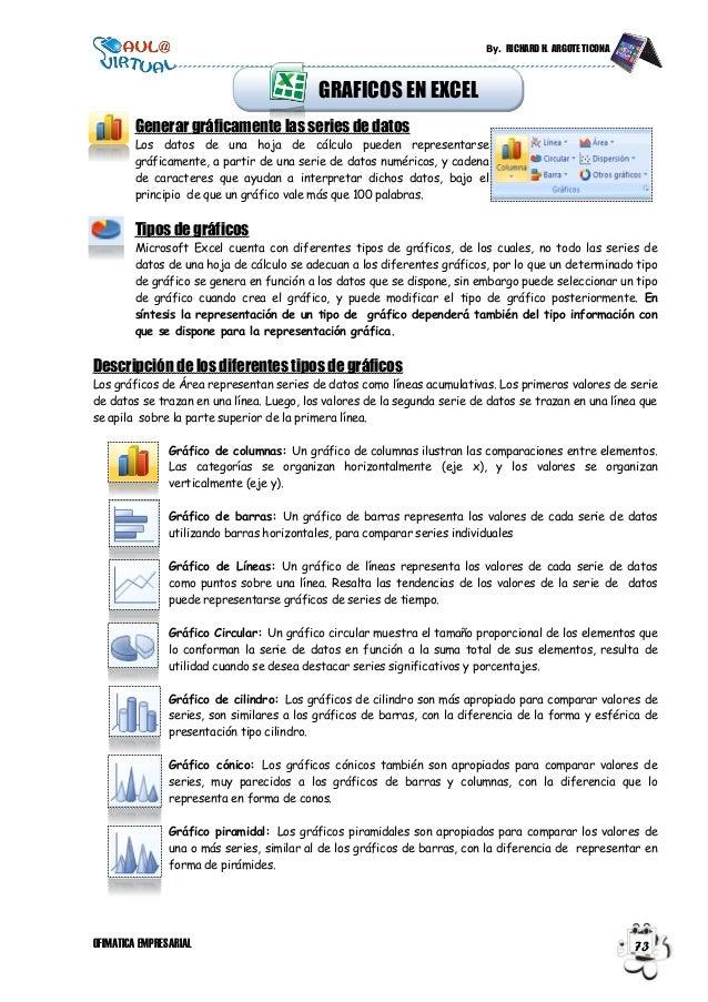 By. RICHARD H. ARGOTE TICONA OFIMATICA EMPRESARIAL 73 GRAFICOS EN EXCEL Generar gráficamente lasseries de datos Los datos ...