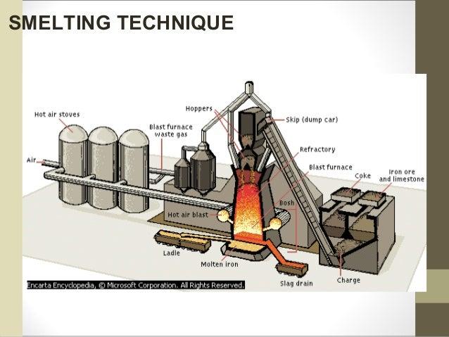 Number 7 Blast Furnace : Metals