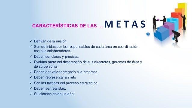 Propietarios VISIÓN 6 años  MISIÓN  Propietarios  Y directores  3 años  FILOSOFÍA  ESTRATÉGICA  DE LA EMPRESA  Propietario...