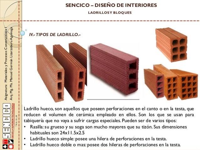 02 mp construc i clase 02 ppt pdf - Tipos de ladrillos huecos ...