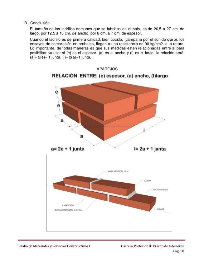 02 mp contruc i doc clase 2 pdf - Medidas de ladrillos comunes ...