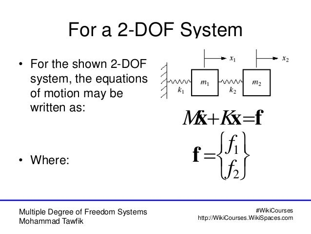 3 Dof Equations Of Motion
