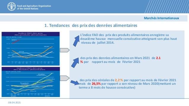 L'indice FAO des prix des produits alimentaires enregistre sa deuxième hausse mensuelle consécutive atteignant son plus ha...