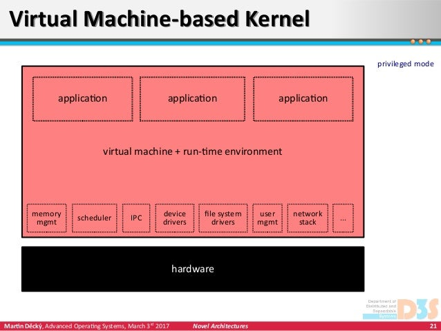 Unikernels, Multikernels, Virtual Machine-based Kernels