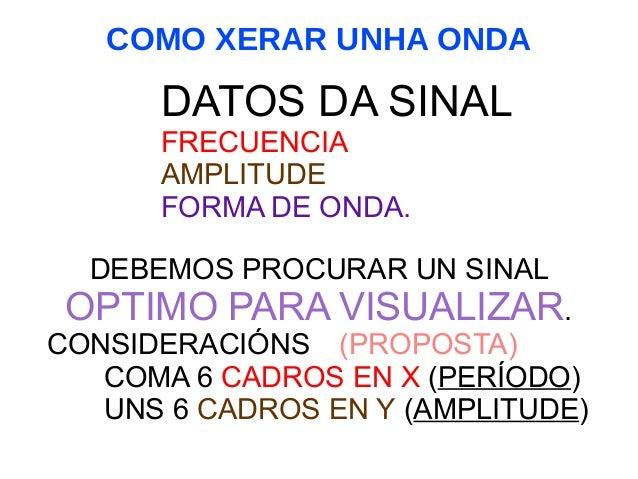 DATOS DA SINAL FRECUENCIA AMPLITUDE FORMA DE ONDA. DEBEMOS PROCURAR UN SINAL OPTIMO PARA VISUALIZAR. CONSIDERACIÓNS (PROPO...