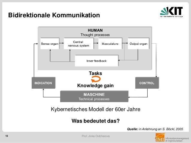 13 Prof. Jivka Ovtcharova Bidirektionale Kommunikation Quelle: in Anlehnung an S. Böckl, 2005 Was bedeutet das? Tasks Know...