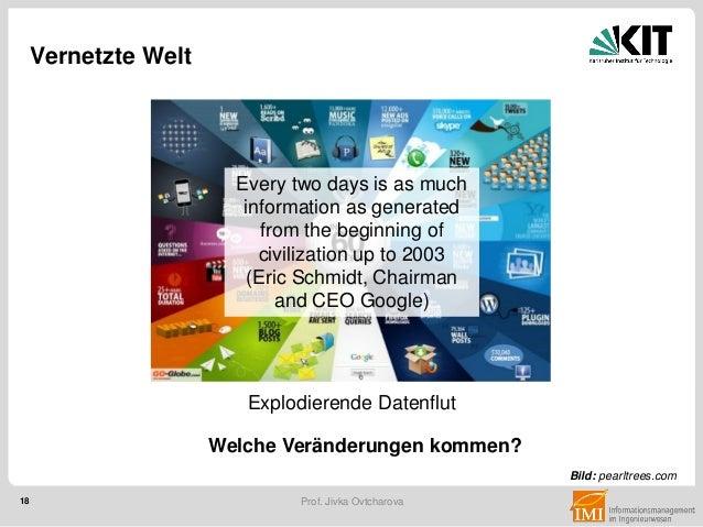 18 Prof. Jivka Ovtcharova Bild: pearltrees.com Welche Veränderungen kommen? Explodierende Datenflut Vernetzte Welt Every t...