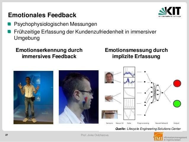 27 Prof. Jivka Ovtcharova Psychophysiologischen Messungen Frühzeitige Erfassung der Kundenzufriedenheit in immersiver Umge...