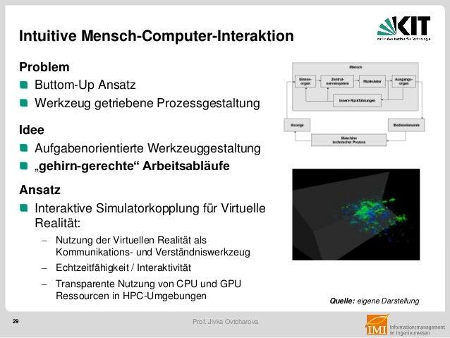29 Prof. Jivka Ovtcharova Intuitive Mensch-Computer-Interaktion Problem Buttom-Up Ansatz Werkzeug getriebene Prozessgestal...
