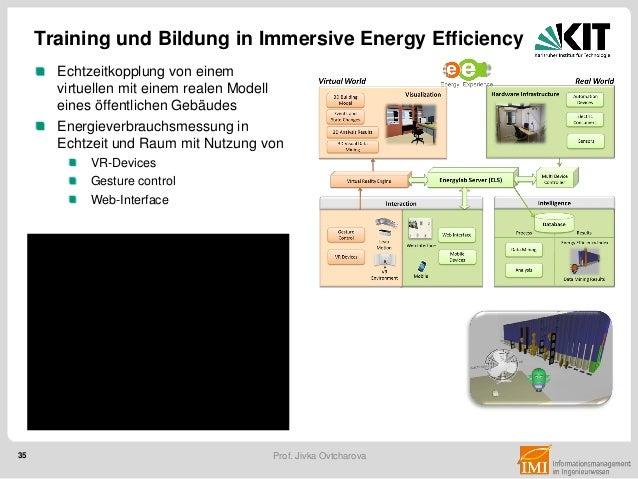 35 Prof. Jivka Ovtcharova Echtzeitkopplung von einem virtuellen mit einem realen Modell eines öffentlichen Gebäudes Energi...
