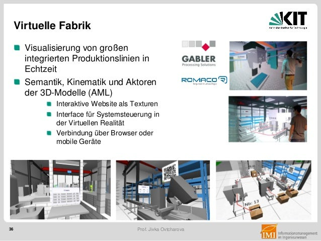 36 Prof. Jivka Ovtcharova Virtuelle Fabrik Visualisierung von großen integrierten Produktionslinien in Echtzeit Semantik, ...