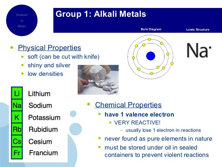 Physical Properties Of Group  Metals