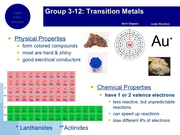 The periodic table chemical bonds 12 group 3 12 transition metals urtaz Gallery