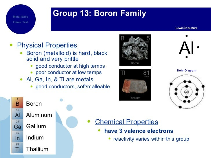 The Periodic Table Chemical Bonds