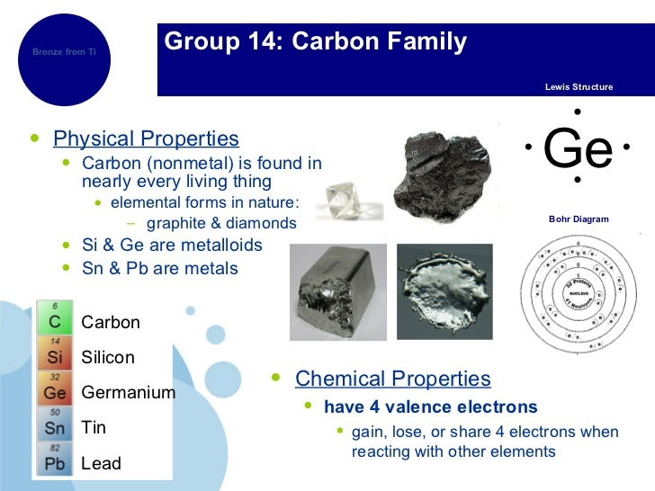 14 - Periodic Table Name Of Group 14