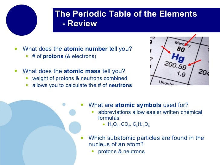 The periodic table chemical bonds the periodic table of the elements basic chemistry heartlife physical science 2 urtaz Gallery