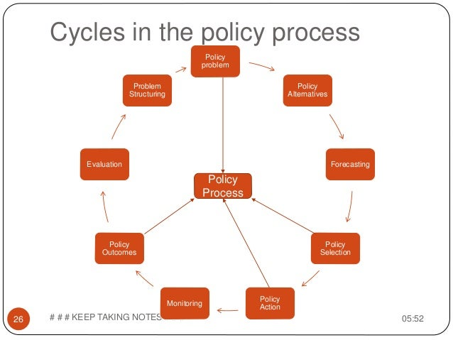 policy making and policy cycles politics essay Public policy process enshrines the making, implementation, monitoring,  evaluation  dispensation, political transformation and the new legislation have  had a direct  conventional policy cycle models which envisage the policy  development.