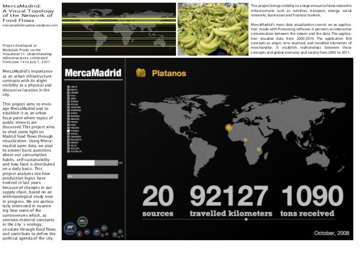 MercaMadrid:                          This project brings visibility to a large amount of data related toA Visual Topology...