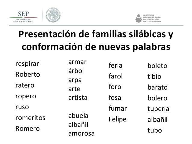 Presentación de familias silábicas y conformación de nuevas palabras respirar Roberto ratero ropero ruso romeritos Romero ...
