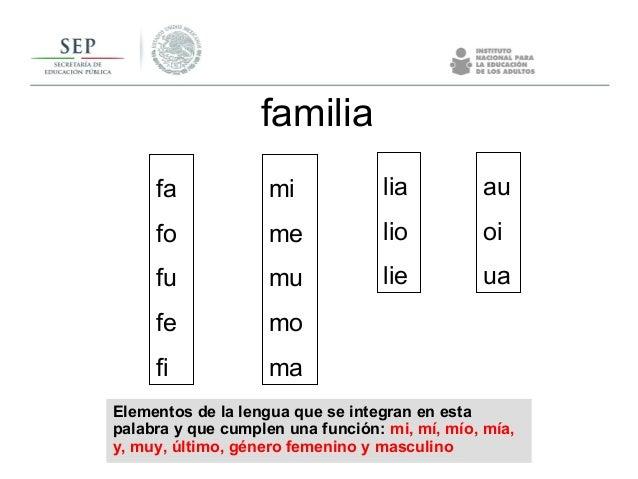 Elementos de la lengua que se integran en esta palabra y que cumplen una función: mi, mí, mío, mía, y, muy, último, género...