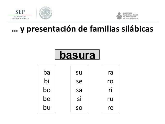 … y presentación de familias silábicas basura ba bi bo be bu su se sa si so ra ro ri ru re