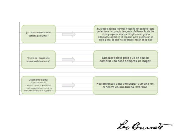 2.ConceptoGerente/Coordinador de           Lluvia deProyectosCreativos                            IdeasContenidos /RedesIn...