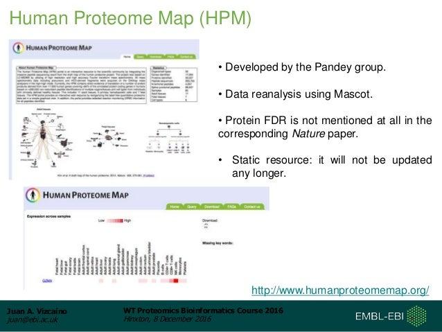Human Proteome Map Nature