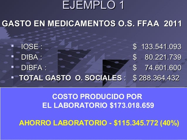 EJEMPLO 1 GASTO EN MEDICAMENTOS O.S. FFAA 2011      IOSE : DIBA : DIBFA : TOTAL GASTO O. SOCIALES :  $ 133.541.093 $ 8...
