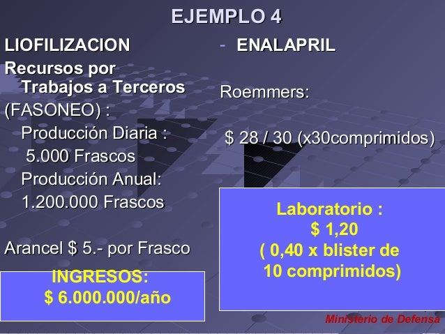 EJEMPLO 4 LIOFILIZACION Recursos por Trabajos a Terceros (FASONEO) : Producción Diaria : 5.000 Frascos Producción Anual: 1...
