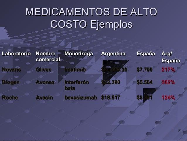MEDICAMENTOS DE ALTO COSTO Ejemplos Laboratorio Nombre Monodroga comercial  Argentina  España  Arg/ España  Novaris  Glive...