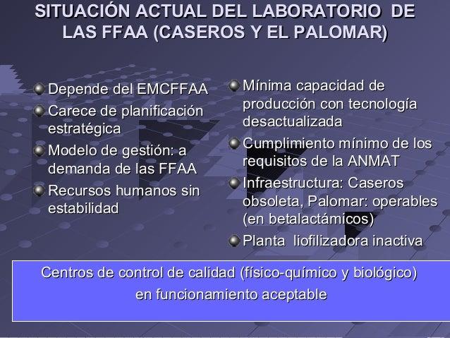 SITUACIÓN ACTUAL DEL LABORATORIO DE LAS FFAA (CASEROS Y EL PALOMAR) Depende del EMCFFAA Carece de planificación estratégic...