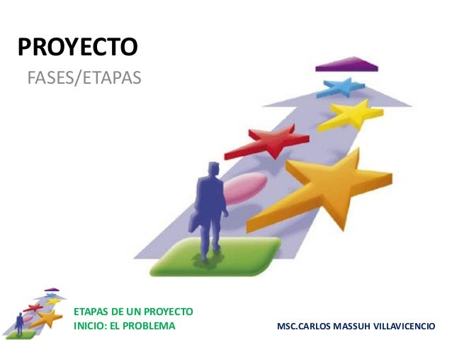 ETAPAS DE UN PROYECTO INICIO: EL PROBLEMA MSC.CARLOS MASSUH VILLAVICENCIO PROYECTO FASES/ETAPAS