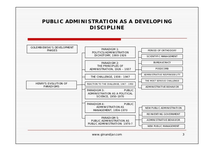 public administration essay