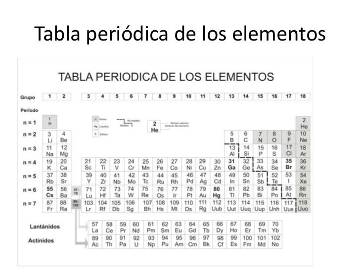 02 quimica cano b tabla periodica en blanco gallery periodic table 02 quimica cano b urtaz Images