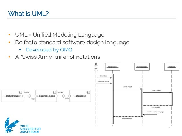 Requirements Engineering With Uml Software Design Computer Science