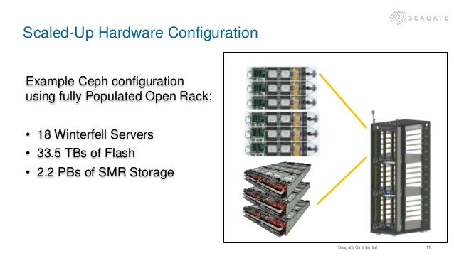 Implementation Of Dense Storage Utilizing Hdds With Ssds