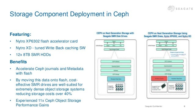 Implementation of Dense Storage Utilizing HDDs with SSDs and