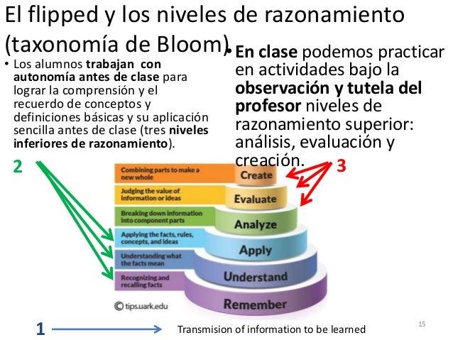 El flipped y los niveles de razonamiento (taxonomía de Bloom) • Los alumnos trabajan con autonomía antes de clase para log...