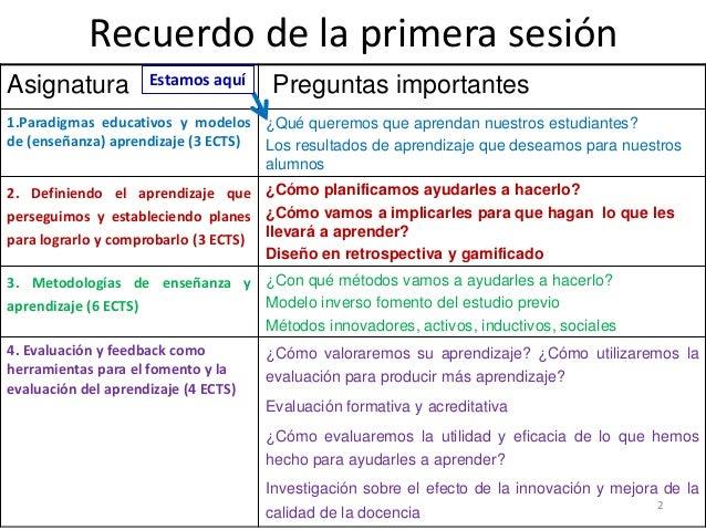 Recuerdo de la primera sesión Asignatura Preguntas importantes 1.Paradigmas educativos y modelos de (enseñanza) aprendizaj...