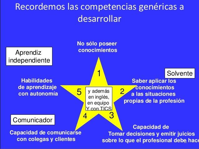 Recordemos las competencias genéricas a desarrollar No sólo poseer conocimientos Saber aplicar los conocimientos a las sit...