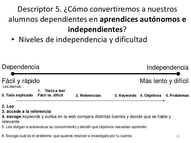 Descriptor 5. ¿Cómo convertiremos a nuestros alumnos dependientes en aprendices autónomos e independientes? • Niveles de i...