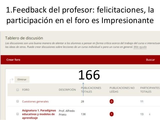 1.Feedback del profesor: felicitaciones, la participación en el foro es Impresionante 166 4