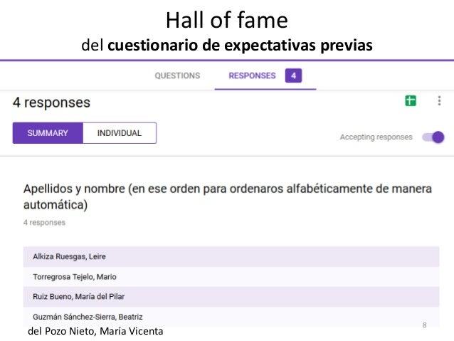 Hall of fame del cuestionario de expectativas previas del Pozo Nieto, María Vicenta 8
