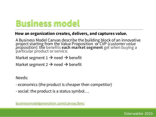 Communication Management for Startups Slide 3