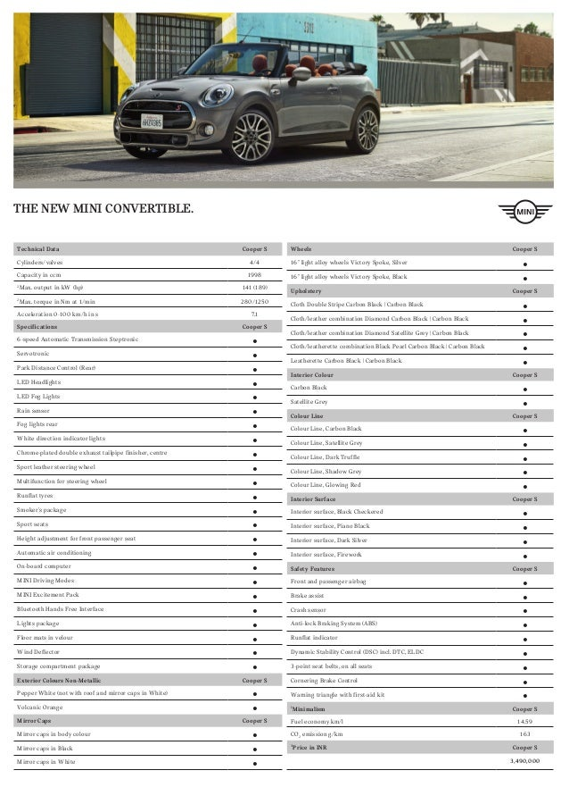 Mini cooper convertible specifications for New home spec sheet