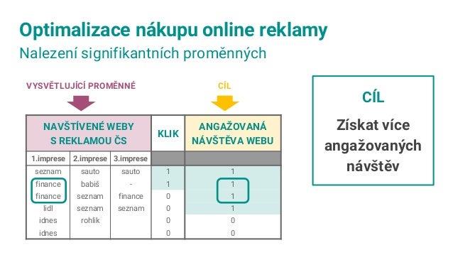 Optimalizace nákupu online reklamy Příprava machine learning modelu 1.Extrakce proměnných pomocí term frequency inverse do...