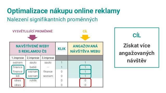 Optimalizace nákupu online reklamy Machine learning model 1.Extrakce proměnných pomocí term frequency inverse document fre...